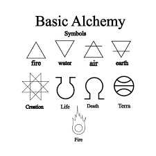 Alchemical Emblems Occult Diagrams And Memory Arts Alchemy Symbols For Tattoo