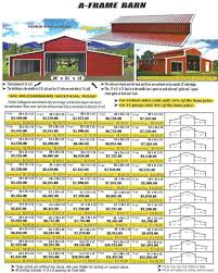 ☆▻ Miraculous Concept Pole Building Kits Metal Garages Prices ... Fniture Wonderful Metal Barn Homes Cost Building Bnlivpolequarterwithmetalbuildings 40x60 Pole Top 25 1000 Ideas About House Plans On Pinterest Open Floor Garage Kits 101 Gambrel Steel Buildings For Sale Ameribuilt Structures Wd Barndominium Home Review With And Kit Carports Barns Carport Prices 15 X 30 For Provides Superior Resistance To Amazing Texas Siding Colors Cariciajewellerycom Project 0703 Hansen Builder Lester