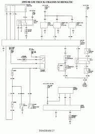 1995 Chevy Truck Parts Diagram - Diagram Chart Gallery Chevy Gmc Truck Parts Catalog Classic Industries Docsharetips Dashboard Components 194753 Chevrolet Pickup Gm Book Diagrams Free Vehicle Wiring 88 98 My Lifted Trucks Ideas 1949 Chevygmc Brothers Tailgate 199907 Silverado Sierra 1998 Diagram Portal Gmpartswiki And Accsories Pa 30a October 1970 Untitled 1947 Shop Introduction Hot Rod Network How To Fix A Stuck Latch On Youtube