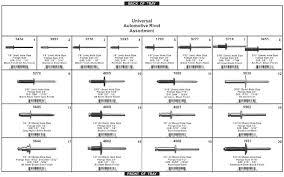 blind rivet size chart pop rivet selection factors stanley