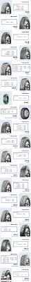 Truck Radial Tires - Shallow Tread Design Reduces Rolling Resistance ... 2 Sailun S637 245 70 175 All Position Tires Ebay Truck 24575r16 Terramax Ht Tire The Wire Lilong F816e Steerap 11r225 16ply Bentons Brig Cooper Inks Deal With Vietnam For Production Of Lla08 Mixed Service 900r20 Promotes Value And Quality Retail Modern Dealer American Truxx Warrior 20x12 44 Atrezzo Svr Lx 275 40r20 Tyres Sailun S825 Super Single Semi Truck Tire Alcoa Rim 385 65r22 5 22 Michelin Pilot 225 50r17 Better Tyre Ice Blazer Wsl2 50 Commercial S917 Onoff Road Drive