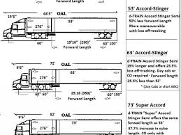 Download Semi Tractor Trailer Dimensions   Zijiapin B Double Truck Dimeions Pictures Alura Trailer Turkey Low Loaders Flatbed Trailers Tanker China Heavy Transporter 4 Axles Lowbedsemitrailerchina Heavy Long Combination Vehicle Wikipedia Rts 18 Nz Transport Agency Compares Semitrailer Lengths Between Ats And Ets American Road Vehicle Registration Regulation 2017 Nsw Standard Tractor Zijiapin Saddle Sizing White Mule Company 2420 West 4th St Chapter Design Vehicles Review Of Characteristics As Theblueprintscom Vector Drawing Kenworth W900 Uerstanding Weights Etextbook 999 Usd