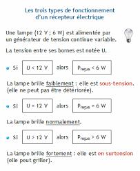 calculer l énergie électrique reçue ou consommée par un appareil