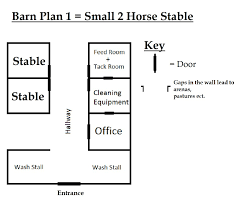 Barn Plan - Small 2 Horse Stable By Wolfdemondstar On DeviantArt Horse Barn Floors Stall Awesome Pole Home House Plans Floor Plan Horse Shelters Shelter Barnarena Pinterest Pole Barns Wood Barn With Apartment In 2nd Story Building Designs I Have To Admit Love The Look Of Homes Zone Layout Cute Loft For Hay Could 2 Stalls And A Home Garden Plans B20h Large 20 Stables Archives Blackburn Architects Pc 4 Stall Center Isle Covered Storage Horses Barns Dc Structures Shop Living Quarters Elegant