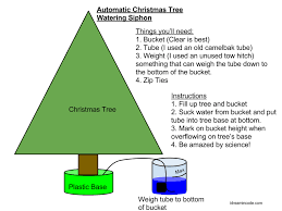 Xmas Tree Waterer by Christmas Tree Siphon I Dream In Code
