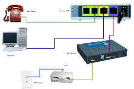 Quotation Cisco Spa122 2 Fxs Port Ata With Router Obihai Obi202 Voip Telephone Adapter Usb Sip China Yeastar Gateway 8 Rj11 Analog List Manufacturers Of Ata Voip Wireless Buy Audiocodes Mp202 Ip Phone Warehouse Gk01b1_guangzhou Gaoke Communications Coltdvoip Gatewayiad Jaring Data Dinamika Ht702 Ht704 Adapters Grandstream Networks Device Suppliers And At Telecom Netgear W Network