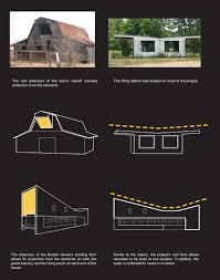 100 Demx Gallery Of Bowtie House DeMx Architecture 21