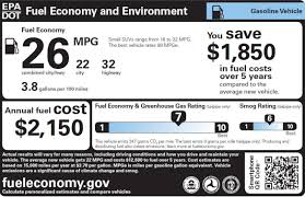 New Fuel Economy Labels For Cars And Trucks Unveiled By DOT, EPA 10 Best Used Diesel Trucks And Cars Power Magazine Aerocaps For Pickup Trucks The State Of Fuel Economy In Trucking Geotab Town Country Ford New Dealership Charlotte Nc 28212 Chart Of Day Is Minivan Mileage A Big Part Problem Heavy Duty Gas Or Which Truck For You Youtube 2018 F150 Touts Bestinclass Towing Payload Fuel Economy About Our Custom Lifted Process Why Lift At Lewisville Pickup Mpg America S Five Most Efficient Ram Efficienct With