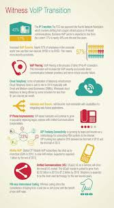 8 Best Cloud Vs On-premise Images On Pinterest | Cloud, Big Data ... Voistel Gsm Ip Pbx Ppt Video Online Download Call Center Solution Reliable Technologies Shipfrea Portable Small Business Office Commercial Voice Patent Us280043725 Method For Placing Voip Calls Through A Web Plivo Use Case Web Based Youtube Be Provider Complete Asterisk Real Time Communication Advisor Lianjou Tsai The Pabx Or Hosted Vs Onpremises Phone Systems Digium Cloud Based System Business Enterprise 8 Best Onpremise Images On Pinterest Big Data Jps Intoperability Solutions Radio