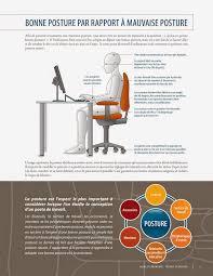 guide d ergonomie travail de bureau juliette metivier