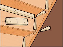 Fix Squeaky Floors From Basement by Cottage Life Mobile How To Fix A Squeaky Staircase