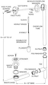 Bathtub Overflow Plate Gasket by 64cw Bath Drain Triplever Strainer W Condensate Tube