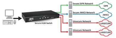 Disa Siprnet Help Desk by Niap Certified Secure Kvm Switches Tripp Lite
