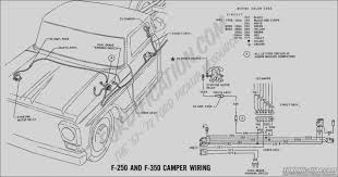 Truck Camper Wiring Diagram Latest Lance Camper Battery Wiring ... 1995 Starcraft Camper Fuse Box Location Free Vehicle Wiring Diagrams The Petrol Stop Spartan Grampers Pinterest Montana Rv Dealer Jayco And Rvs Big Sky Inc Klines Warren Misoutheast Mi Of Michigan Metro 2016 Northwood Arctic Fox 865 Truck Boise Id Nelsons California New Used Travel Trailers Fifth Wheels Sc11739 2018 Comet Mini 17rb Front Queen Rear Bath W Diagram Latest Lance Battery Wwwm37auctioncom Pickup 850 Lite Year Download Oasisdlco