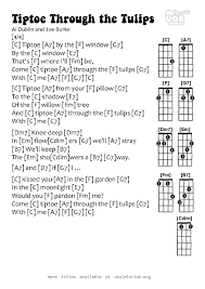 Sinkin In The Bathtub Download by Ukulele Chords Tiptoe Through The Tulips By Al Dubin And Joe Burke