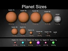 There Are Other Gas Giants That Have Been Found One Very Unusual Is GU Psc Which 2000 Times As Distant From Its Star The Earth