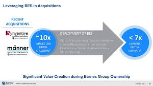 Barnes Group (B) Investor Presentation - Slideshow - Barnes Group ... Zinc Metalizing Archives Barnes Manufacturing Services Gets Elusive 300 Game At Cochranton Sports Capital Equipment Infrastructure Cedar Rapids Ia Cracking Open The 2011 Amp Noble Nook Ebook Reader Wi Jittery Johns Coldbrew Coffee Lands In Berkeley Berkeleyside Jones Cage Units For Radiator Trap Repair Native Son Scrap And Stoves 1942 Area History Alan Beaulieu Economy Ohio Cpa Firm Dennig Quality Custom Manufactured Parts Group B Investor Presentation Slideshow