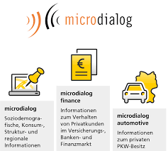 Microdialog Deutsche Post Deutsche Post Direkt