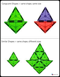 demonstrate the meaning of congruent and similar shapes in