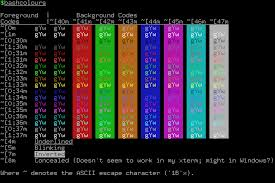 Terminal Control Coloured Text