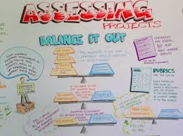 Critical Assessment Ideas From PBL World