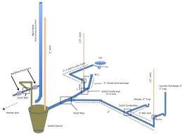 Basement Bathroom Sewage Ejector Pump by Diy Basement Bathroom Plan Ok Terry Love Plumbing U0026 Remodel