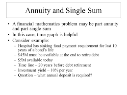Define Annual Sinking Fund by Chapter 18 Financial Mathematics Learning Objectives Explain Why
