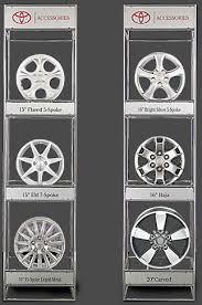 Three Tier Wheel Display