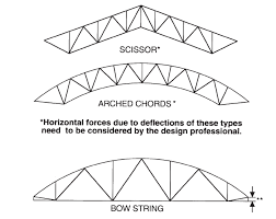 104 Bowstring Truss Design Es Be Structural Pc