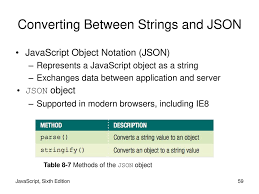JavaScript Sixth Edition Ppt Download