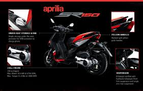 The Two Awards Are Important And Authoritative Recognition Of Quality Aprilia SR 150 First Sport Scooterbike On Rich Asian Market