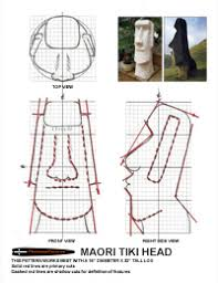 chainsaw carving beginner basics simple chainsaw carving patterns