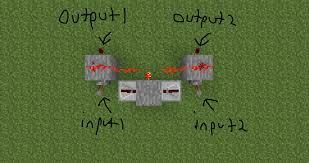Pumpkin Farm Minecraft Observer by Smallest Xor Gate Possible Imgur