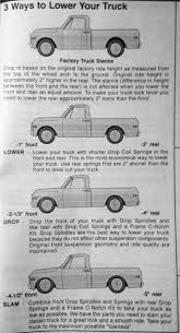 Here's A Helpful-but-fuzzy Graphic About Lowering Your Truck. It ... 1979 Chevy K10 Linda S Lmc Truck Life Lmc Parts Catalog Pics 1965 Donny J Youtube Christopher Gonzales His 60 Apache Gmc Trucks And Lmctruck Twitter 1986 Ford F150robert R The C10 Nationals Week To Wicked Presented By Classic Dodge Luxury 2000 Ram 1500 Dodge Factory Pres Fast Prodcution Buy Grand Blazer Yukon Tahoe Suburban Complete Chevrolet Inspirational Old Number 3 1953 Gmc 450 Lot Of Books For 197379