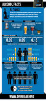 Snopes Drugged Halloween Candy by Best 25 Alcohol Facts Ideas On Pinterest Facts About Alcohol
