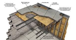 Composite Floor Joist System