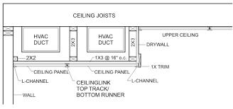 Acp Drop Ceiling Estimator by Ceilinglink Faq Page