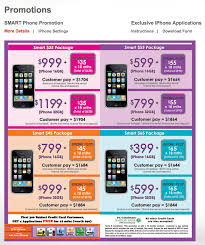 bmobile iphone plans detials – The Wheat Field