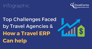 Infographic Top Business Challenges Faced By Travel Agencies How A ERP Can Help