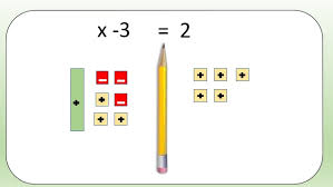 algebra tiles and equations 022614 altered