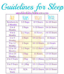Guidelines for Sleep
