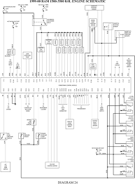 Clutch Assembly Diagram For 2002 Dodge Truck - Example Electrical ... Dodge Truck Restoration Parts Catalog Awesome 28 Images 12 Valve Cummins Diagram Elegant Mopar Front End Steering Rebuild Kit Ram 2500 03 08 Thrghout Used 1999 W3500 80l V10 Nv4500hd 5 Spd Manual Serpentine Belt Routing Need A Request Sonnax Jc Whitney Trucks 2017 Charger 100 2004 Dakota Service Dipperdodge617 21954 Chevrolet And 551987 Chevy 2003 1500 Plug Wiring Diy Diagrams 1969 1970 1971 Book List Guide Cd