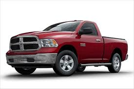 Dodge Trucks Reliability Luxury Used 2015 Ram 1500 For Sale Pricing ... New 2018 Dodge Ram 3500 Truck For Sale Used Cars And Trucks Ram For High Prairie Big Lakes 2016 Lovely 1500 Express Crew Cab 44 Commercial Success Blog A Well Equipped Utility 2005 Daytona Magnum Hemi Slt Stock 640831 Sale Near 2006 Rwd In Statesboro Ga 00hx478a Buy Here Pay Seneca Scused Clemson Scbad Credit No Save With Car Specials From Gene Steffy Chrysler Jeep 35819a Lifted Oklahoma Best Resource In Brevard Nc 2500 More