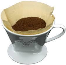Checklist For Manual Drip Coffee