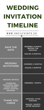 Key Tips For Planning A Wedding
