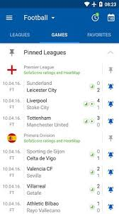 Sofa Score Calculator App by Best 25 Live Tennis Scores Ideas On Pinterest Andy Murray Live