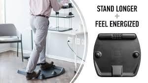 Standing Desk Floor Mat by Cubefit Terramat The Ergonomic Standing Desk Mat By Gerald