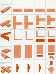 different types of wood joints machining wood dad pinterest