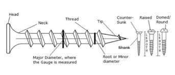 types of head types of thread parts of a