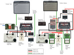 The Rigs | 'The Rigs', A Blog About The Amp,guitar And Pedal Board ... Tedeschi Trucks Band Keep On Growing Live From The Fox Concert According 2 G Blue Mountain Music Brownbox By Amprx Now In Canada Guitar Player Rigs Of The Supetars 80 81 Gathering Vibes 2015 Fretboard Journal 34 35 844 Best Big And 18 Wheelers Images On Pinterest Trucks Derek Playing Duane Allmans Guitar Derek Band Amazing Performance Youtube Tonal Bases Defing Perfecting Your Signature Reverb News Layla